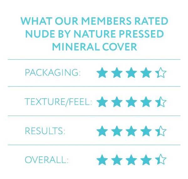 bb Beauty Lab Nude by Nature Pressed Mineral Cover Review